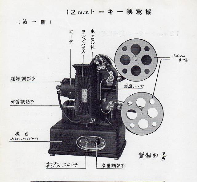 12ミリ映写機